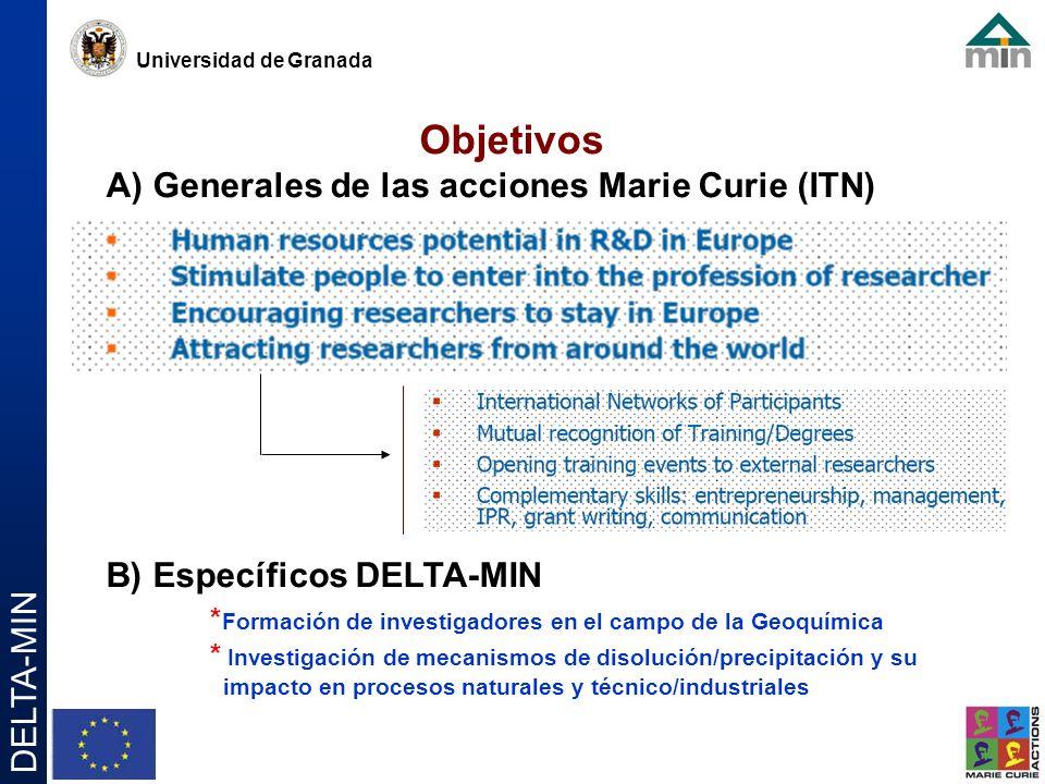 Universidad de Granada DELTA-MIN Objetivos A) Generales de las acciones Marie Curie (ITN) B) Específicos DELTA-MIN * Formación de investigadores en el campo de la Geoquímica * Investigación de mecanismos de disolución/precipitación y su impacto en procesos naturales y técnico/industriales