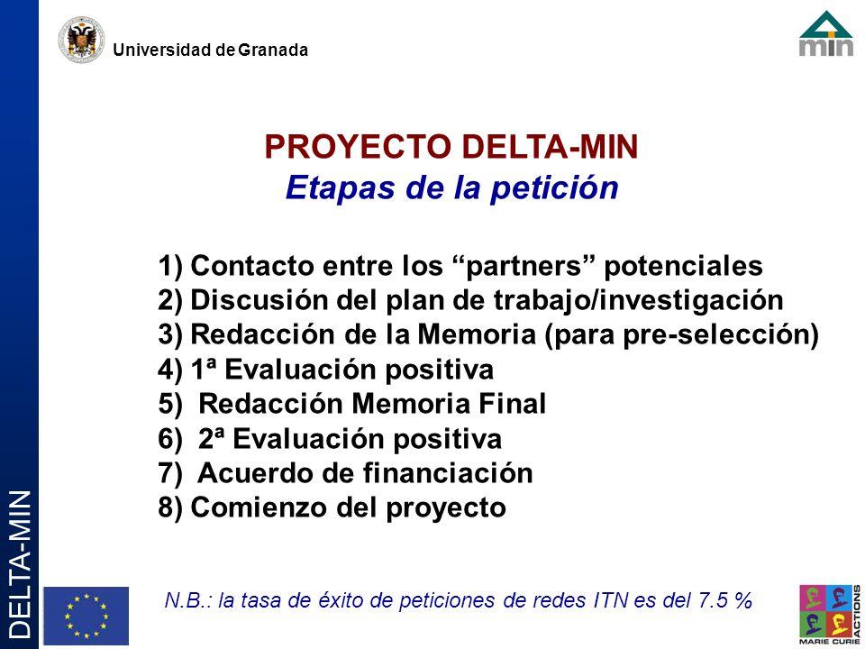 Universidad de Granada DELTA-MIN PROYECTO DELTA-MIN Etapas de la petición 1)Contacto entre los partners potenciales 2)Discusión del plan de trabajo/investigación 3)Redacción de la Memoria (para pre-selección) 4)1ª Evaluación positiva 5) Redacción Memoria Final 6) 2ª Evaluación positiva 7) Acuerdo de financiación 8)Comienzo del proyecto N.B.: la tasa de éxito de peticiones de redes ITN es del 7.5 %