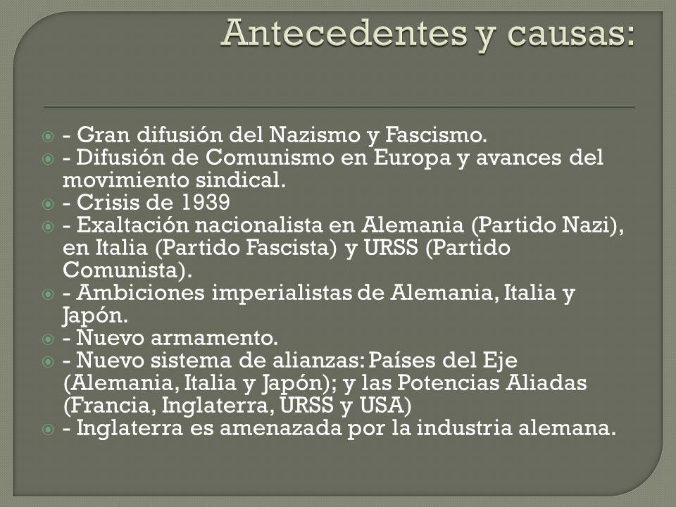 - Gran difusión del Nazismo y Fascismo. - Difusión de Comunismo en Europa y avances del movimiento sindical. - Crisis de 1939 - Exaltación nacionalist
