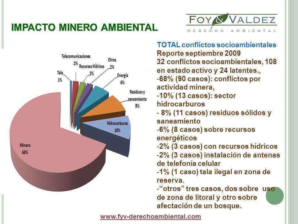 IMPACTO MINERO AMBIENTAL www.fyv-derechoambiental.com TOTAL conflictos socioambientales Reporte septiembre 2009 32 conflictos socioambientales, 108 en