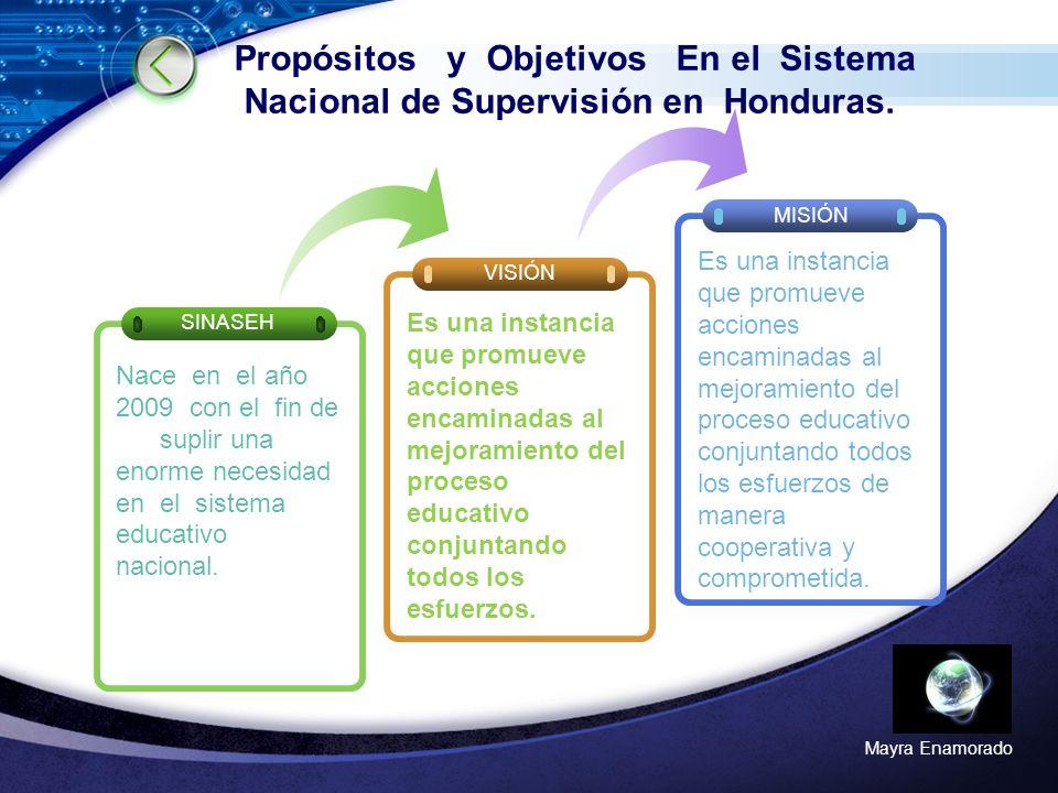 LOGO Mayra Enamorado Propósitos y Objetivos En el Sistema Nacional de Supervisión en Honduras.