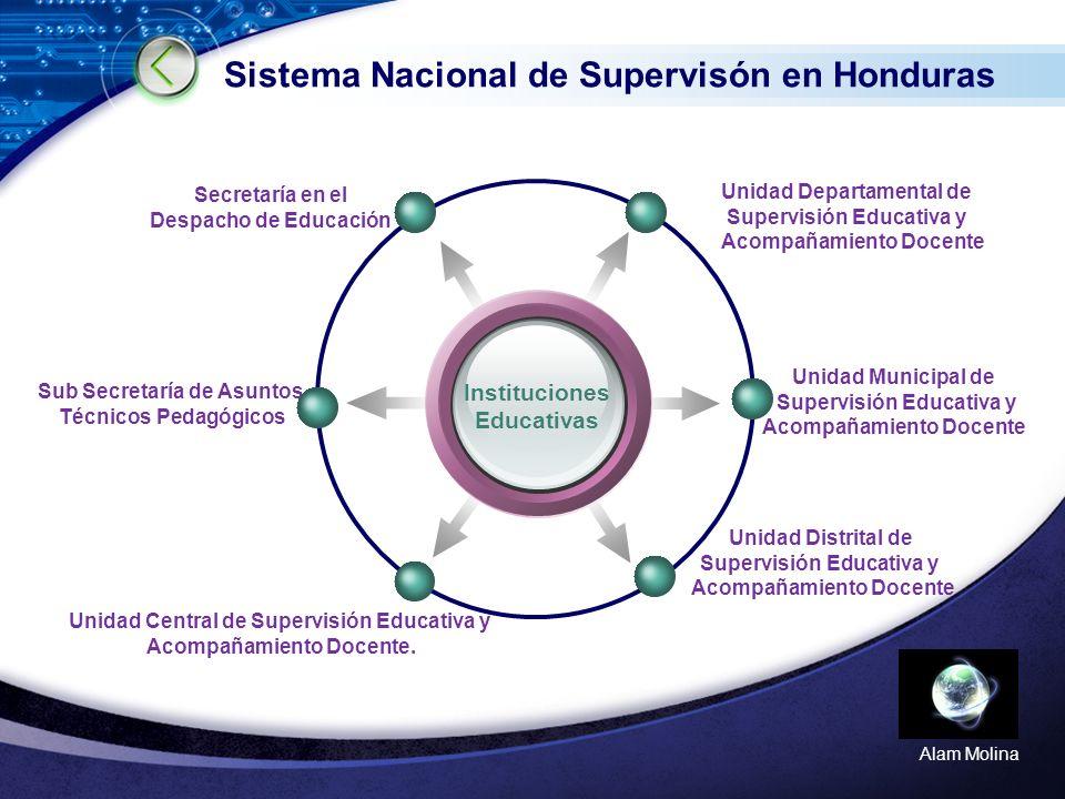 LOGO Mayra Enamorado Propósitos y Objetivos En el Sistema Nacional de Supervisión en Honduras. SINASEH VISIÓN MISIÓN Nace en el año 2009 con el fin de
