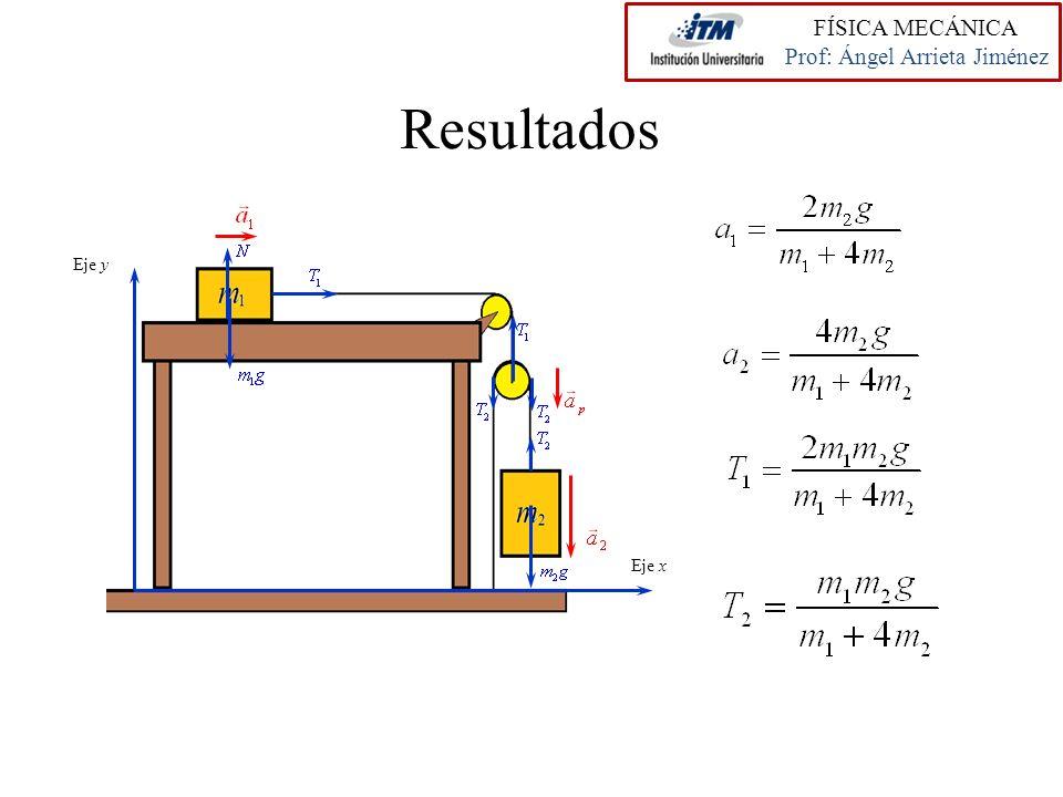 Resultados Eje x Eje y FÍSICA MECÁNICA Prof: Ángel Arrieta Jiménez