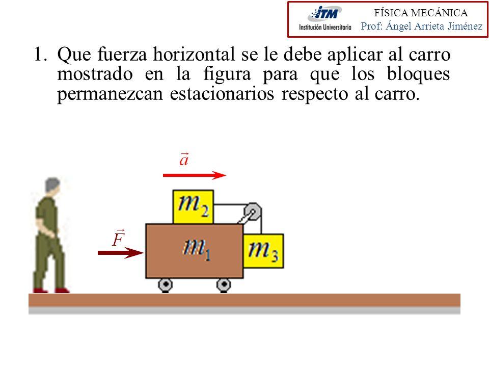 1.Que fuerza horizontal se le debe aplicar al carro mostrado en la figura para que los bloques permanezcan estacionarios respecto al carro. FÍSICA MEC