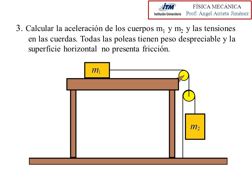 3. Calcular la aceleración de los cuerpos m 1 y m 2 y las tensiones en las cuerdas. Todas las poleas tienen peso despreciable y la superficie horizont