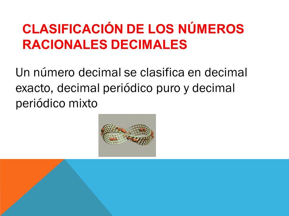 DECIMAL EXACTO: la parte decimal tiene un número finito de cifras. Ejemplo: