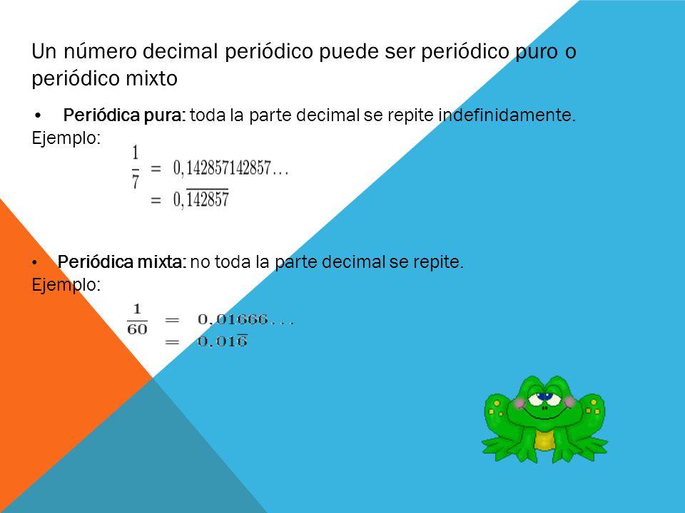 Un número decimal periódico puede ser periódico puro o periódico mixto Periódica pura: toda la parte decimal se repite indefinidamente. Ejemplo: Perió