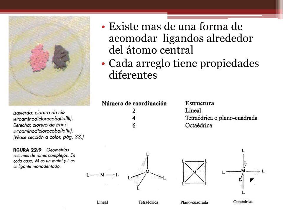 Existe mas de una forma de acomodar ligandos alrededor del átomo central Cada arreglo tiene propiedades diferentes