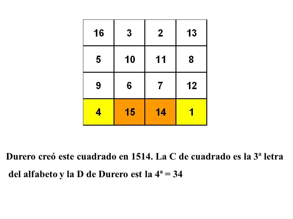 Durero creó este cuadrado en 1514. La C de cuadrado es la 3ª letra del alfabeto y la D de Durero est la 4ª = 34