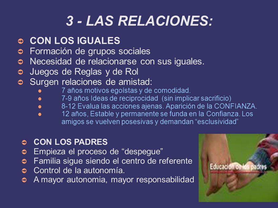 3 - LAS RELACIONES: CON LOS IGUALES Formación de grupos sociales Necesidad de relacionarse con sus iguales. Juegos de Reglas y de Rol Surgen relacione