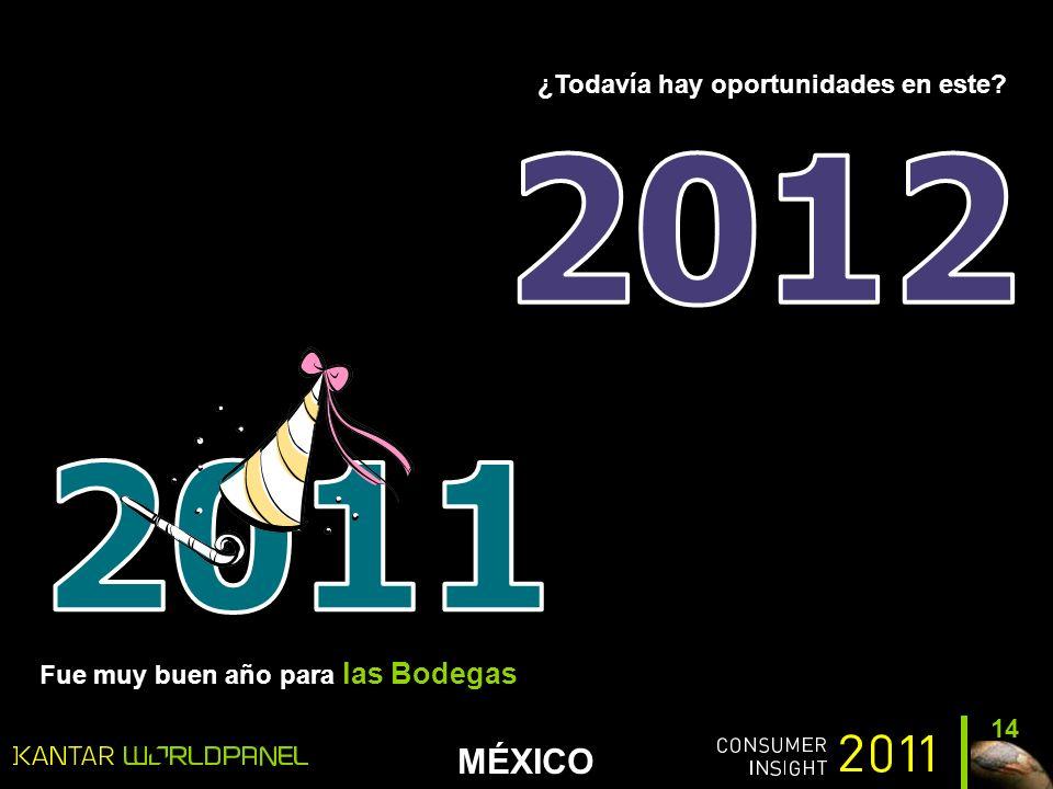 MÉXICO 14 Fue muy buen año para las Bodegas ¿Todavía hay oportunidades en este