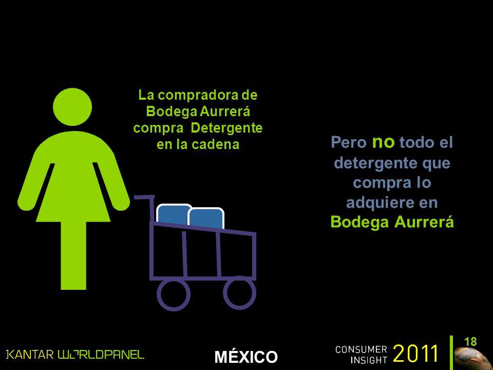 MÉXICO 18 La compradora de Bodega Aurrerá compra Detergente en la cadena Pero no todo el detergente que compra lo adquiere en Bodega Aurrerá