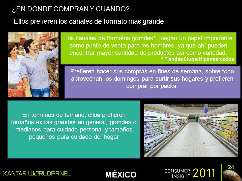 MÉXICO 24 Los canales de formatos grandes* juegan un papel importante como punto de venta para los hombres, ya que ahí pueden encontrar mayor cantidad de productos así como variedad.