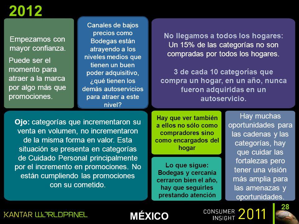 MÉXICO 2012 28 Empezamos con mayor confianza.