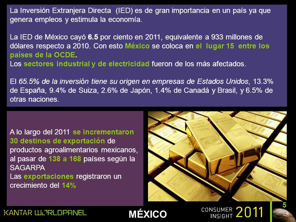 MÉXICO 5 La Inversión Extranjera Directa (IED) es de gran importancia en un país ya que genera empleos y estimula la economía.