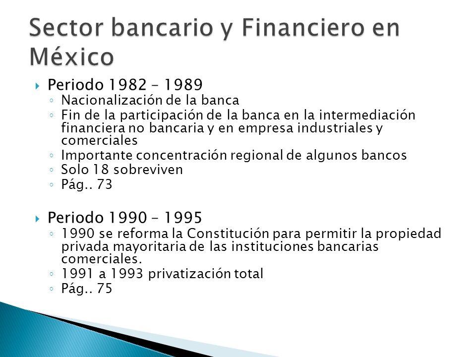 Periodo 1982 – 1989 Nacionalización de la banca Fin de la participación de la banca en la intermediación financiera no bancaria y en empresa industriales y comerciales Importante concentración regional de algunos bancos Solo 18 sobreviven Pág..