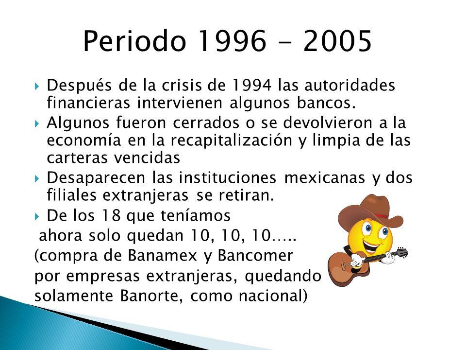 Después de la crisis de 1994 las autoridades financieras intervienen algunos bancos.