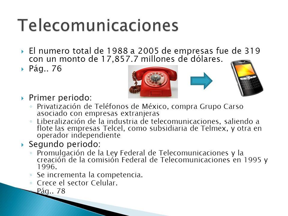 El numero total de 1988 a 2005 de empresas fue de 319 con un monto de 17,857.7 millones de dólares.