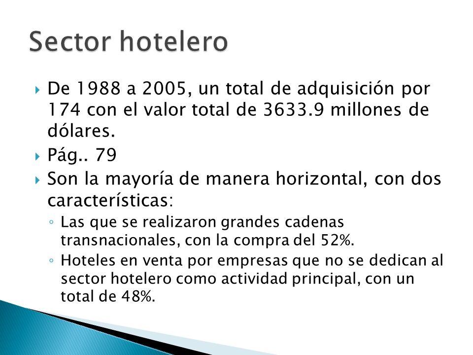 De 1988 a 2005, un total de adquisición por 174 con el valor total de 3633.9 millones de dólares.