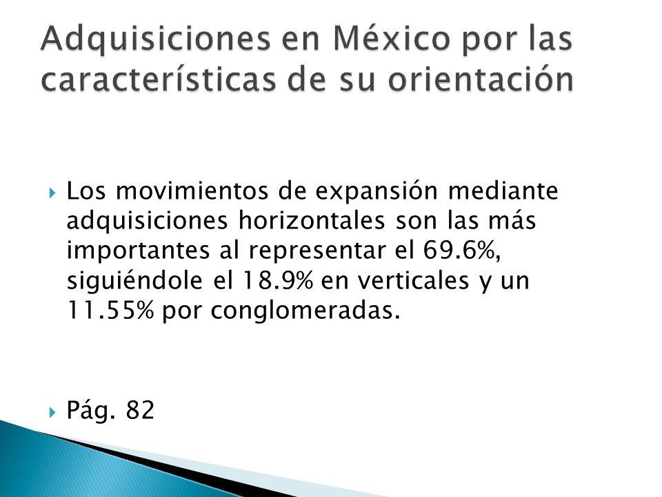 Los movimientos de expansión mediante adquisiciones horizontales son las más importantes al representar el 69.6%, siguiéndole el 18.9% en verticales y un 11.55% por conglomeradas.