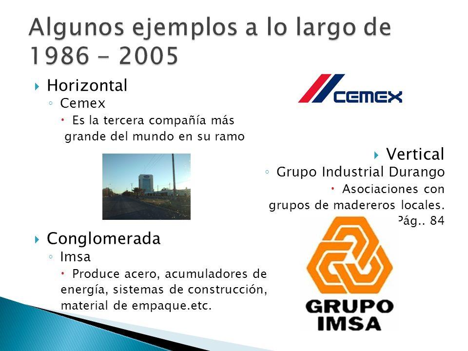 Horizontal Cemex Es la tercera compañía más grande del mundo en su ramo Vertical Grupo Industrial Durango Asociaciones con grupos de madereros locales.