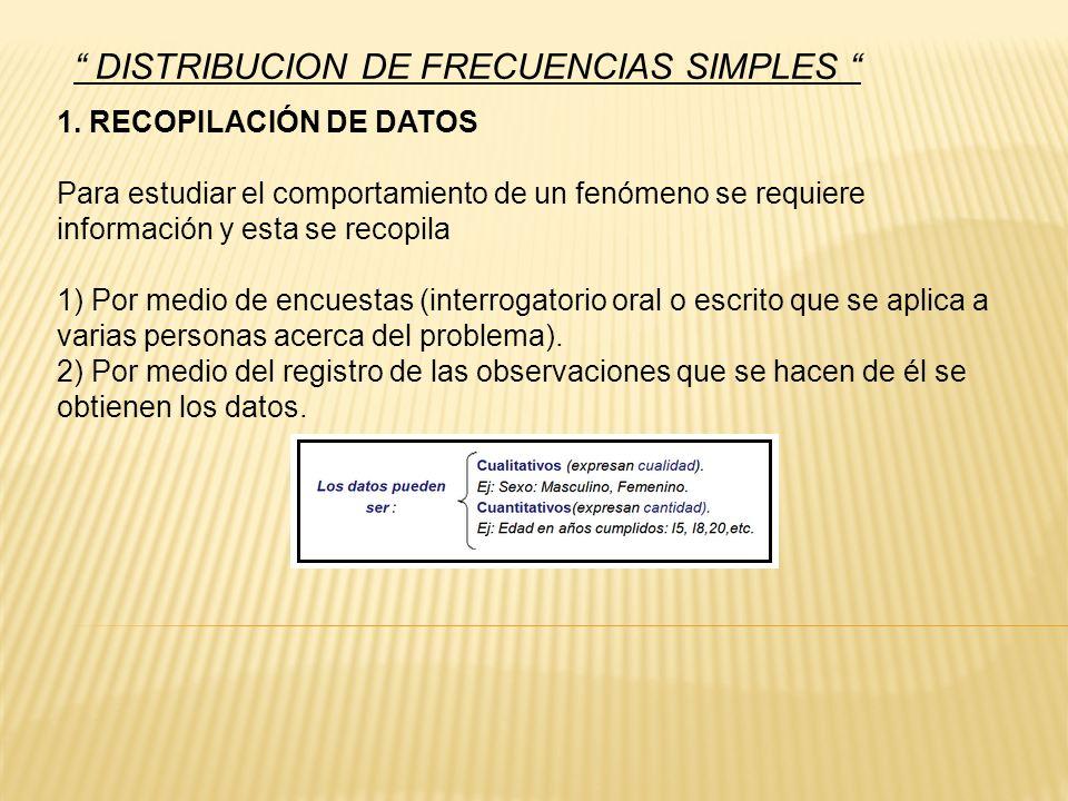 DISTRIBUCION DE FRECUENCIAS SIMPLES 1. RECOPILACIÓN DE DATOS Para estudiar el comportamiento de un fenómeno se requiere información y esta se recopila