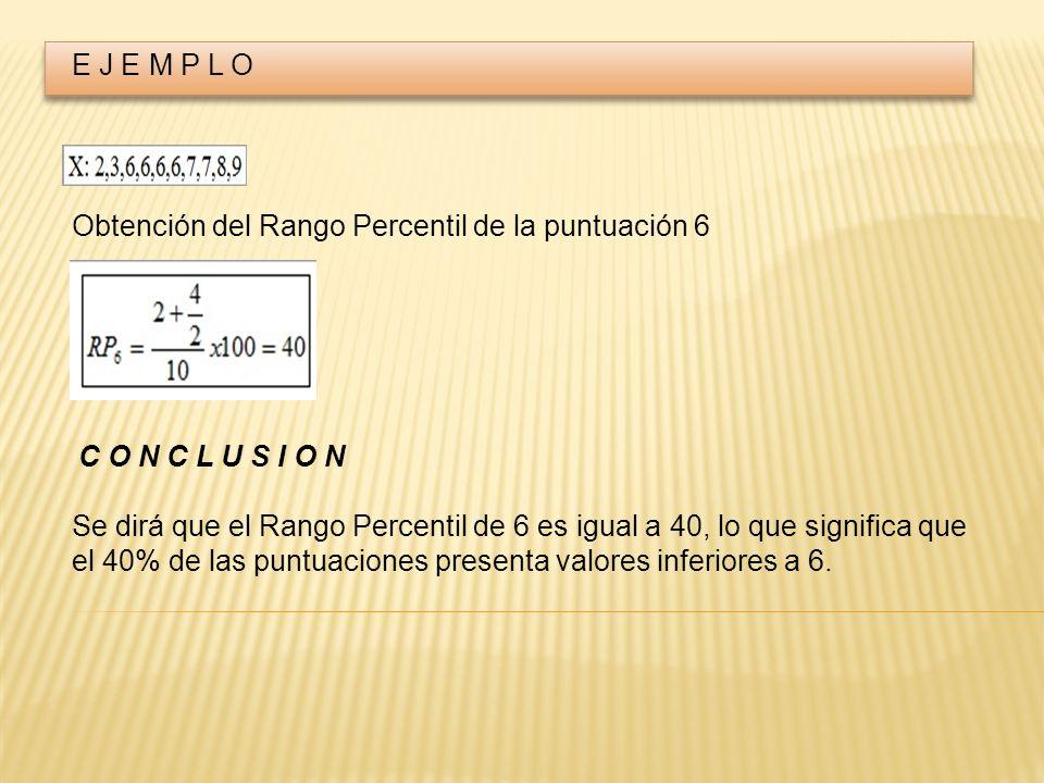 Obtención del Rango Percentil de la puntuación 6 C O N C L U S I O N Se dirá que el Rango Percentil de 6 es igual a 40, lo que significa que el 40% de