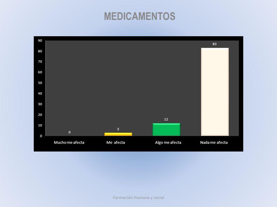 MEDICAMENTOS Formación Humana y social