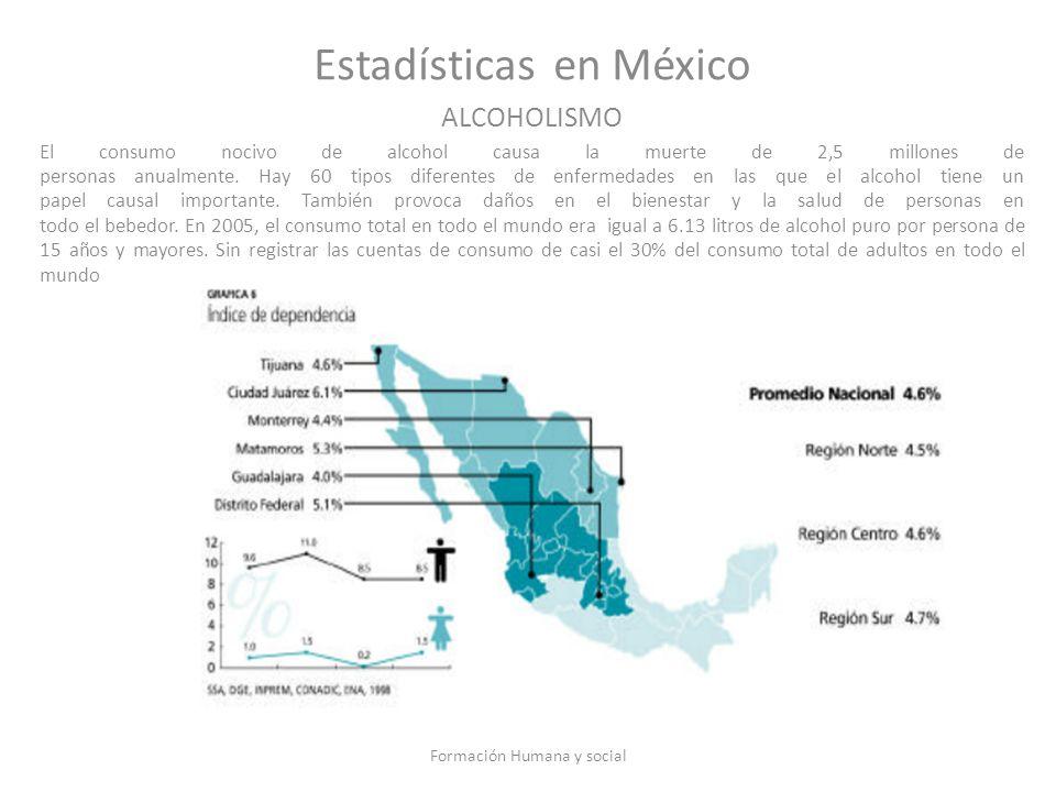 Estadísticas en México ALCOHOLISMO El consumo nocivo de alcohol causa la muerte de 2,5 millones de personas anualmente. Hay 60 tipos diferentes de enf