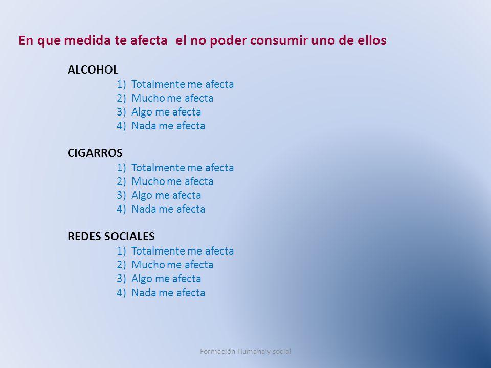 En que medida te afecta el no poder consumir uno de ellos ALCOHOL 1) Totalmente me afecta 2) Mucho me afecta 3) Algo me afecta 4) Nada me afecta CIGAR