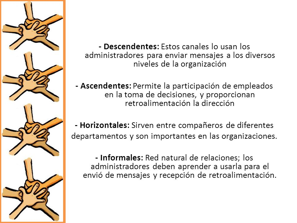 - Descendentes: Estos canales lo usan los administradores para enviar mensajes a los diversos niveles de la organización - Ascendentes: Permite la par