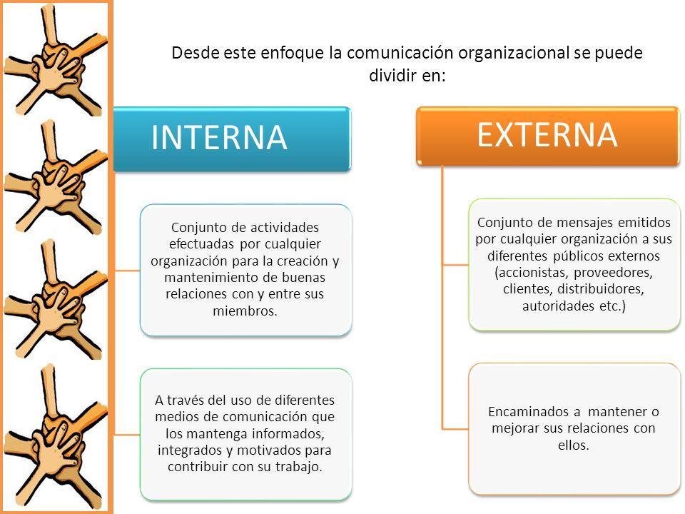 Desde este enfoque la comunicación organizacional se puede dividir en: INTERNA Conjunto de actividades efectuadas por cualquier organización para la c