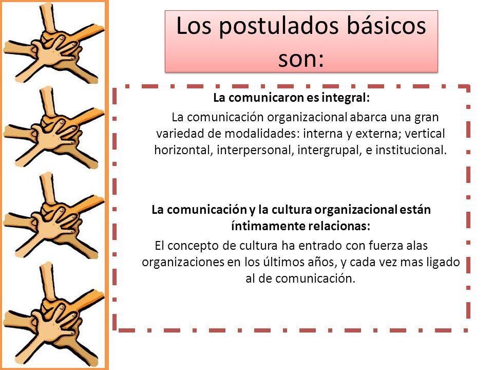 Los postulados básicos son: La comunicaron es integral: La comunicación organizacional abarca una gran variedad de modalidades: interna y externa; ver