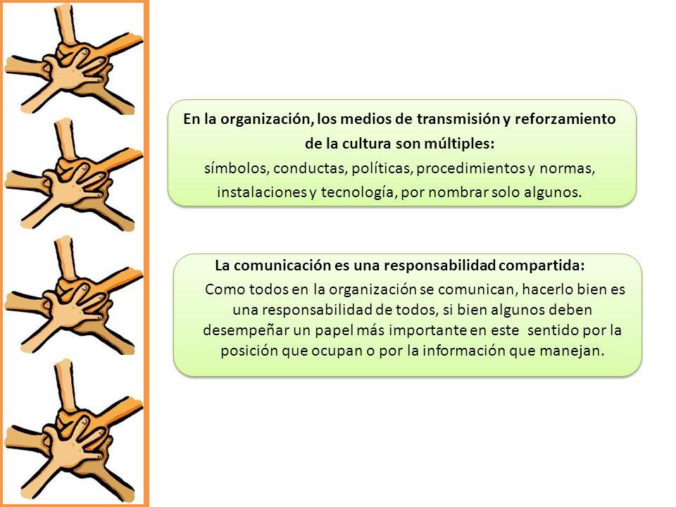 En la organización, los medios de transmisión y reforzamiento de la cultura son múltiples: símbolos, conductas, políticas, procedimientos y normas, in