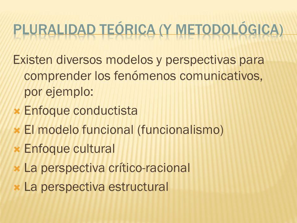 Existen diversos modelos y perspectivas para comprender los fenómenos comunicativos, por ejemplo: Enfoque conductista El modelo funcional (funcionalis