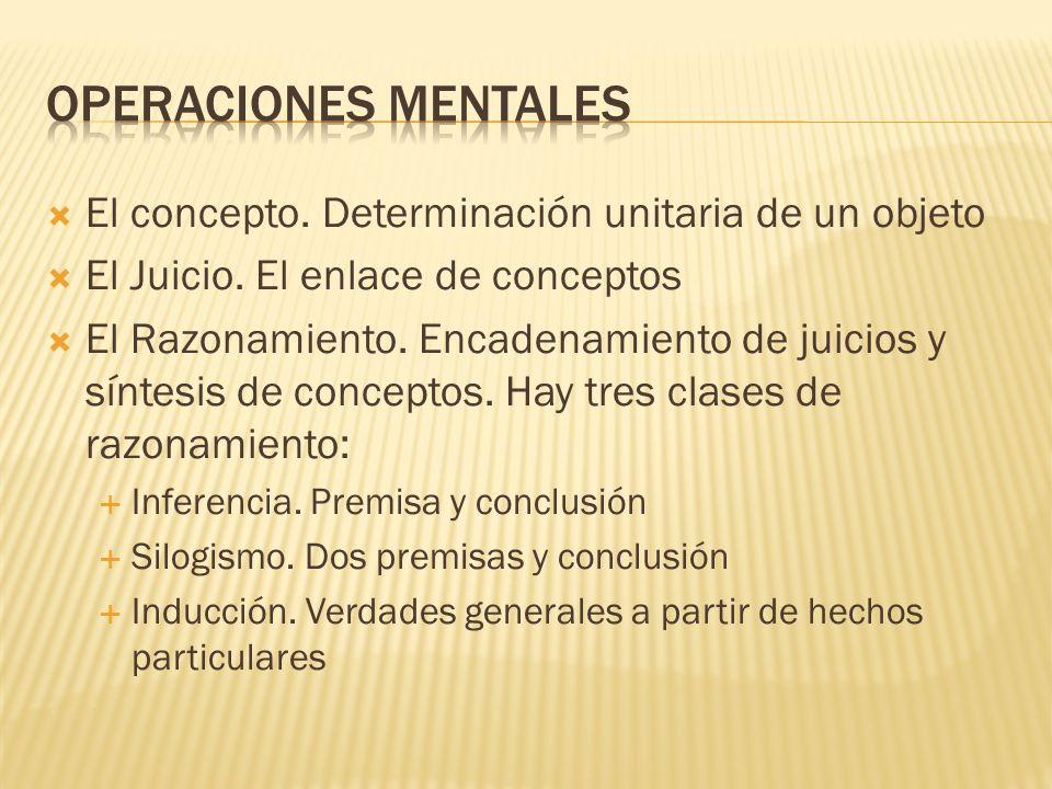 El concepto. Determinación unitaria de un objeto El Juicio. El enlace de conceptos El Razonamiento. Encadenamiento de juicios y síntesis de conceptos.