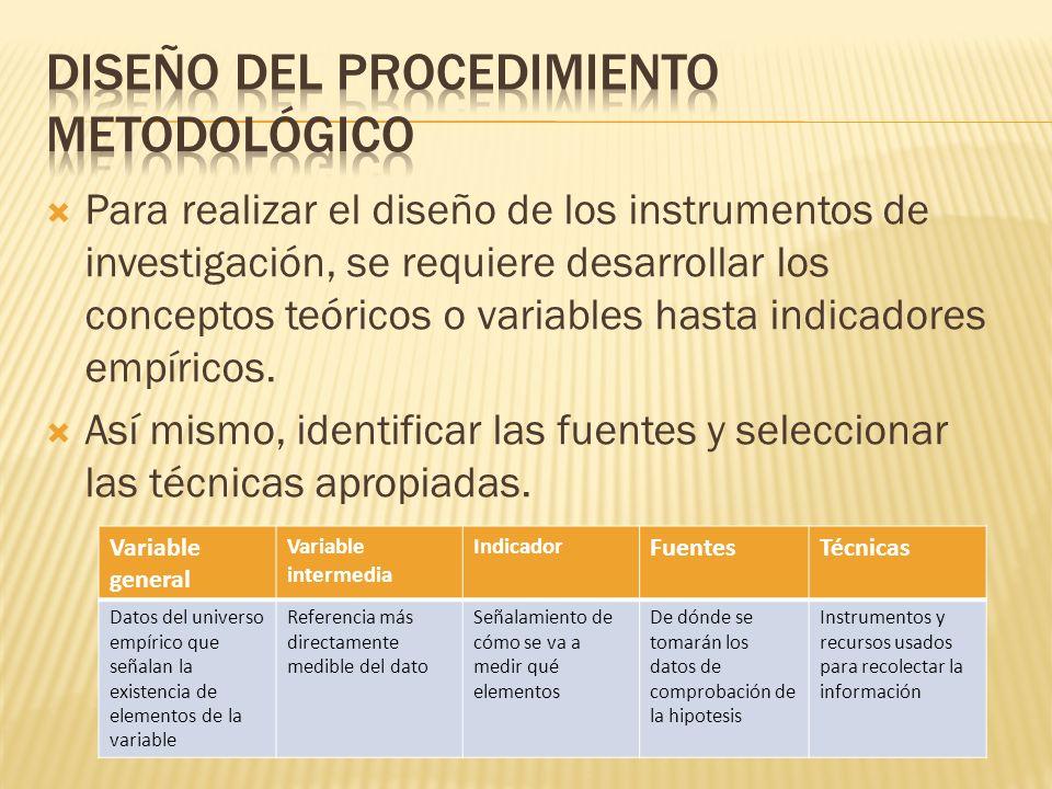 Para realizar el diseño de los instrumentos de investigación, se requiere desarrollar los conceptos teóricos o variables hasta indicadores empíricos.
