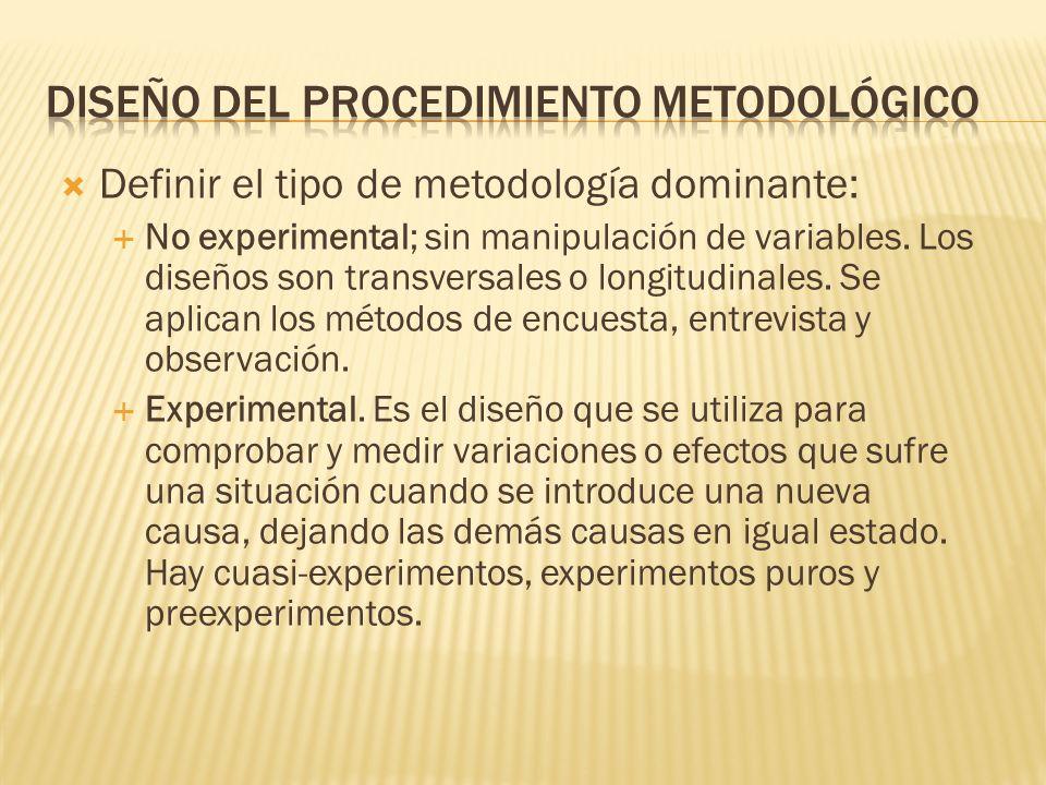 Definir el tipo de metodología dominante: No experimental; sin manipulación de variables. Los diseños son transversales o longitudinales. Se aplican l