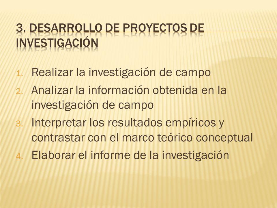 1. Realizar la investigación de campo 2. Analizar la información obtenida en la investigación de campo 3. Interpretar los resultados empíricos y contr