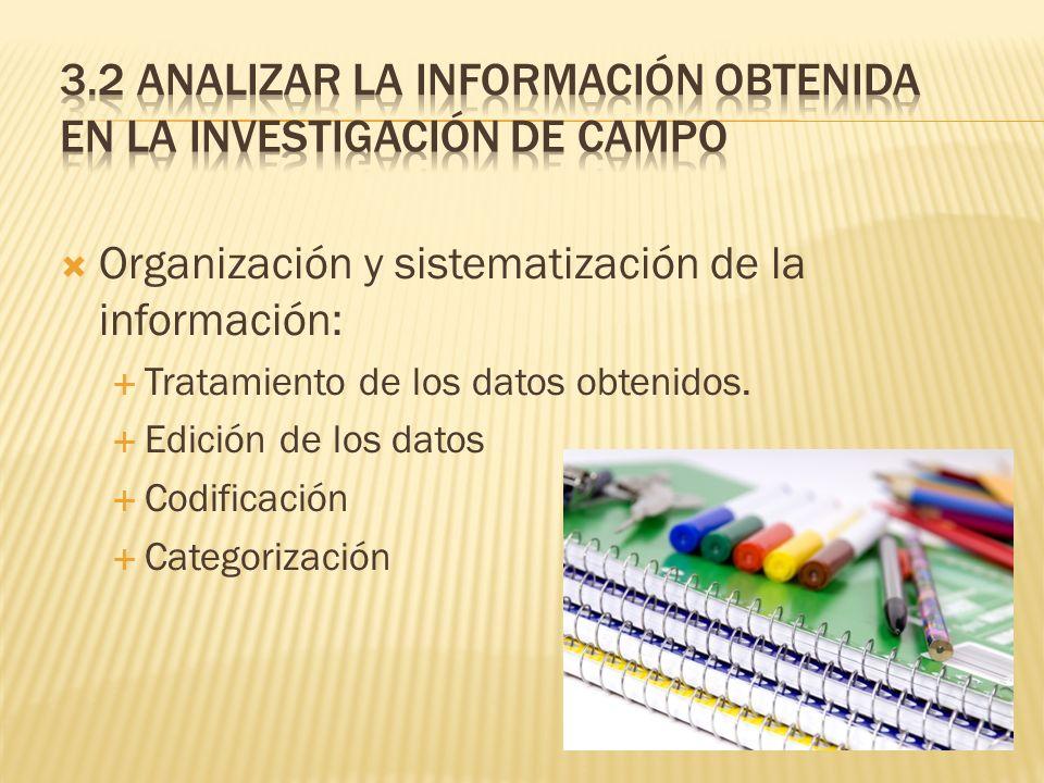 Organización y sistematización de la información: Tratamiento de los datos obtenidos. Edición de los datos Codificación Categorización