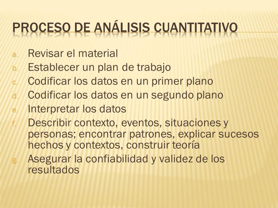 a. Revisar el material b. Establecer un plan de trabajo c. Codificar los datos en un primer plano d. Codificar los datos en un segundo plano e. Interp