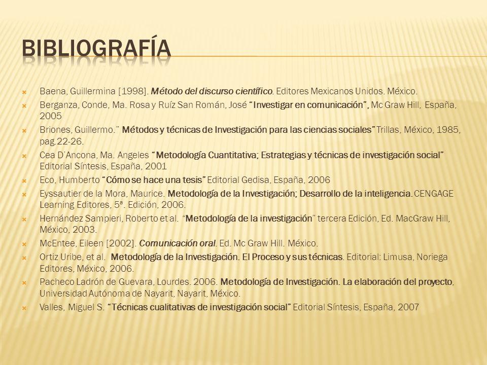 Baena, Guillermina [1998]. Método del discurso científico. Editores Mexicanos Unidos. México. Berganza, Conde, Ma. Rosa y Ruíz San Román, José Investi