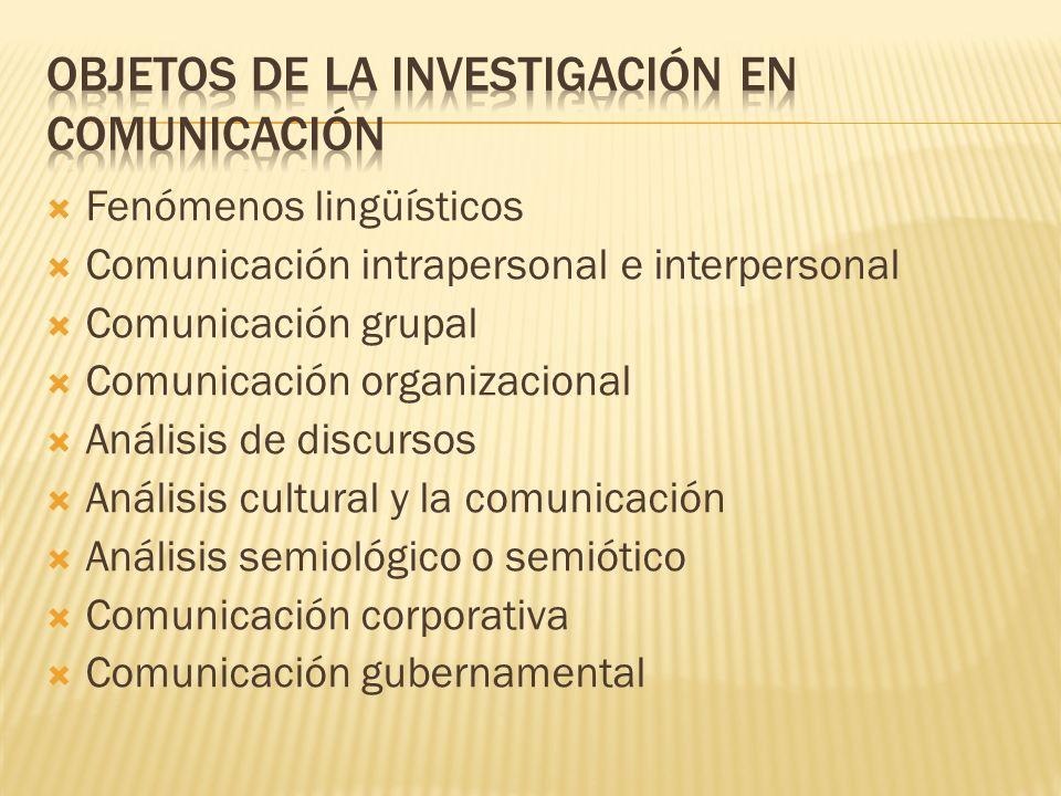 Fenómenos lingüísticos Comunicación intrapersonal e interpersonal Comunicación grupal Comunicación organizacional Análisis de discursos Análisis cultu