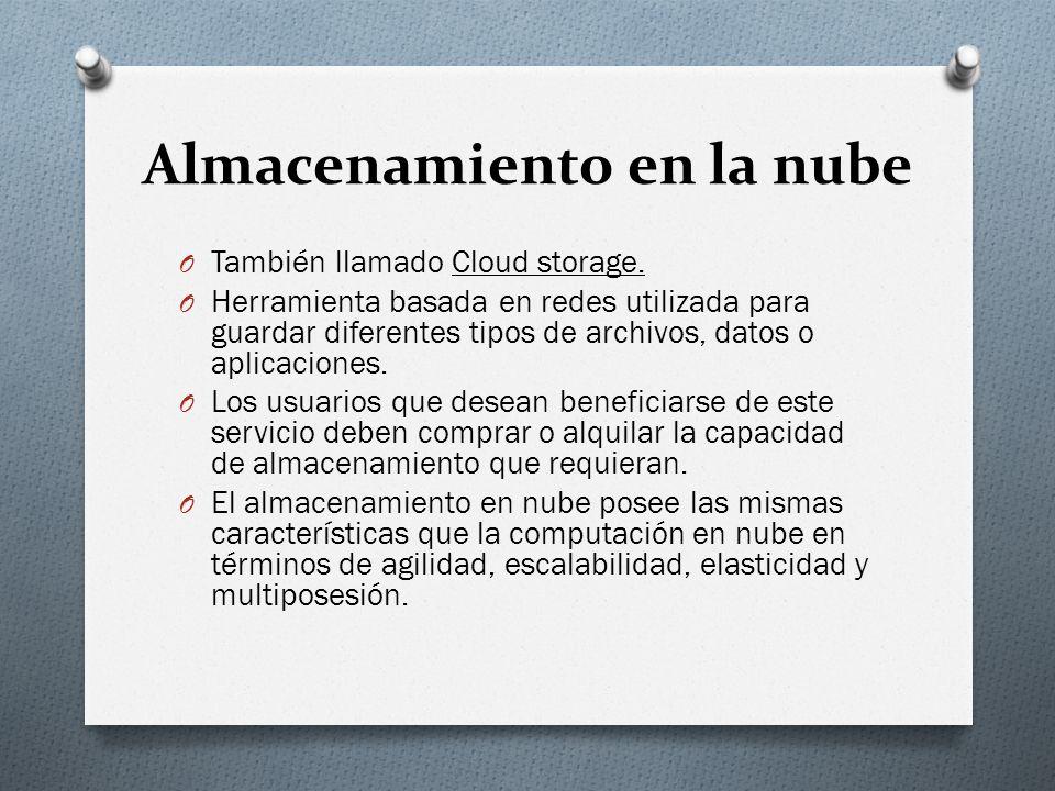 Almacenamiento en la nube O También llamado Cloud storage. O Herramienta basada en redes utilizada para guardar diferentes tipos de archivos, datos o