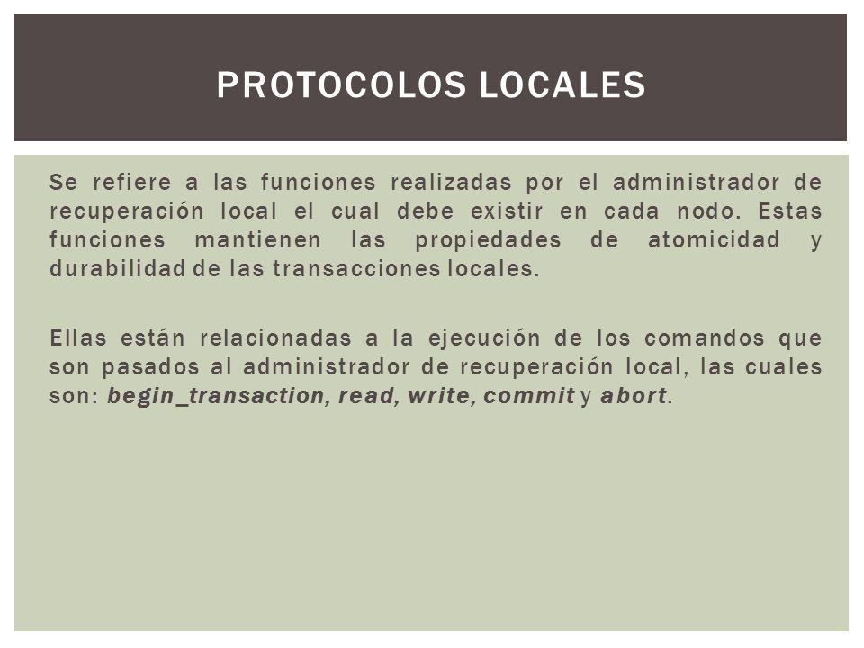 Se refiere a las funciones realizadas por el administrador de recuperación local el cual debe existir en cada nodo. Estas funciones mantienen las prop