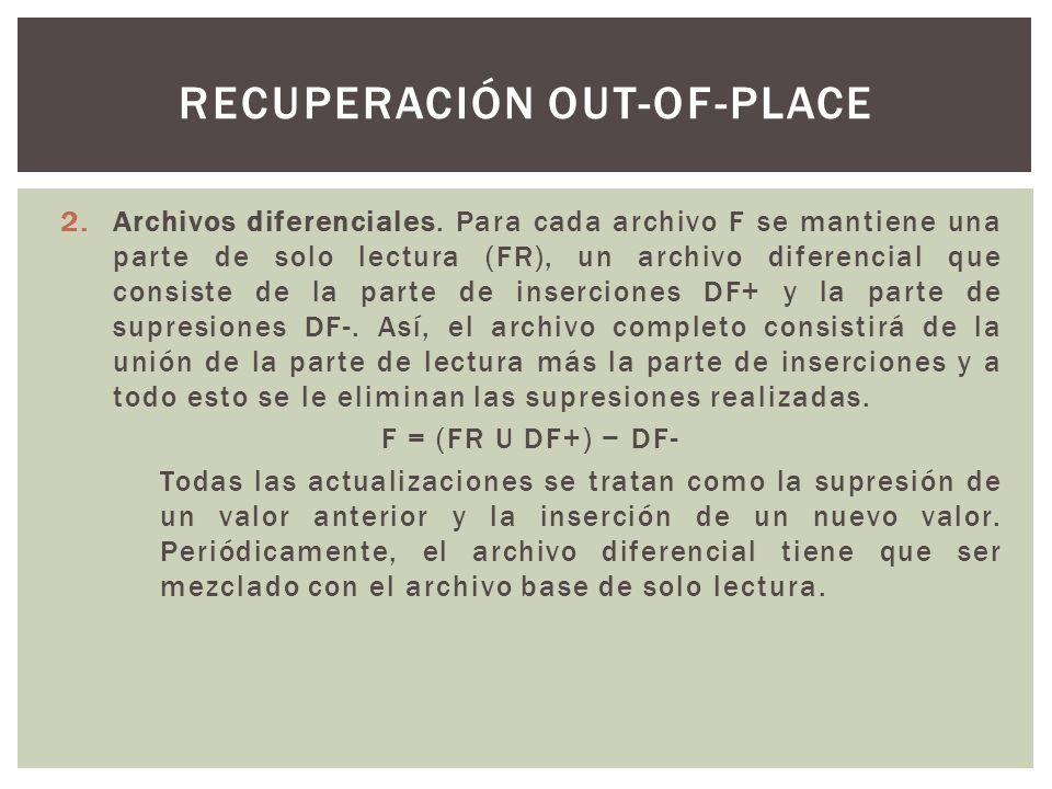 2.Archivos diferenciales. Para cada archivo F se mantiene una parte de solo lectura (FR), un archivo diferencial que consiste de la parte de insercion