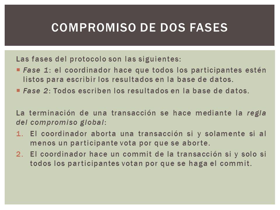 Las fases del protocolo son las siguientes: Fase 1: el coordinador hace que todos los participantes estén listos para escribir los resultados en la base de datos.