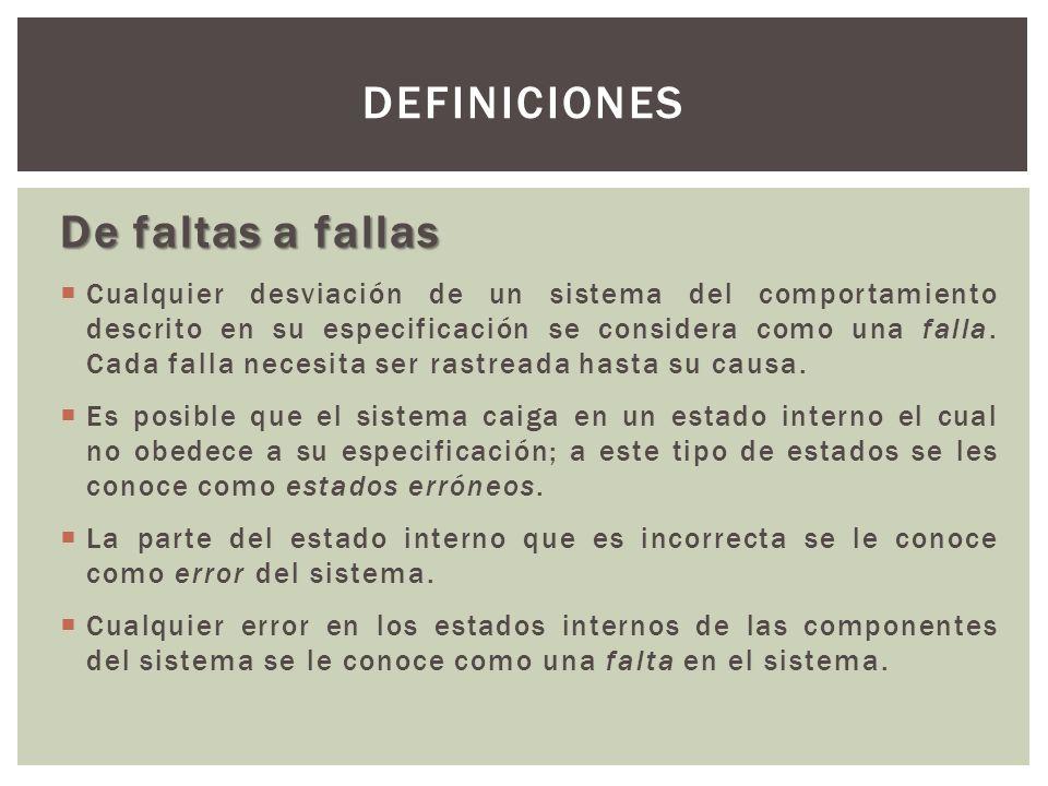 De faltas a fallas Cualquier desviación de un sistema del comportamiento descrito en su especificación se considera como una falla.