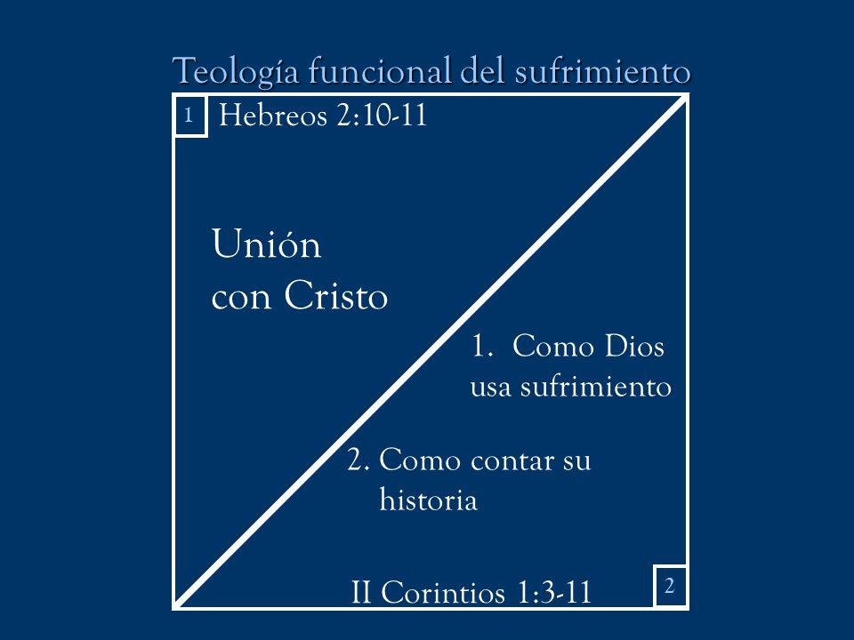 2. Como contar su historia 1.Como Dios usa sufrimiento Teología funcional del sufrimiento Unión con Cristo Hebreos 2:10-11 1 II Corintios 1:3-11 2