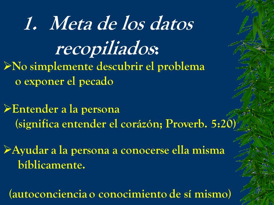 Entender a la persona (significa entender el corázón; Proverb. 5:20) Ayudar a la persona a conocerse ella misma bíblicamente. (autoconciencia o conoci